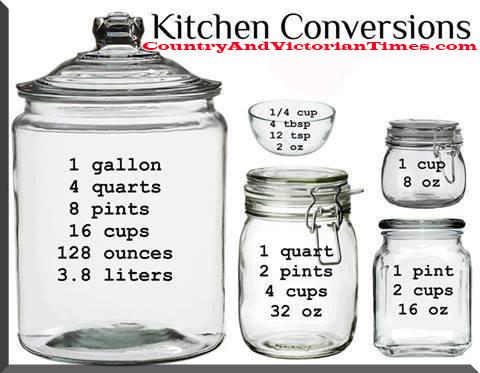 Kitchen Table Door Recipes
