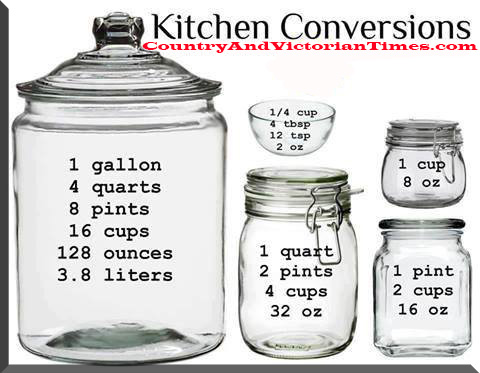 Kitchen Measurements Conversion Chart Very Handy Country